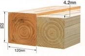 木材の収縮の例