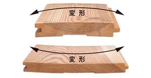 〈木材の変形の例〉含水率が10%以下に達していない床板を室内に放置しておくと、このような変形が生じます。