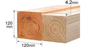 〈木材の収縮の例〉含水率30%以上のスギ材を15%以下に乾燥した場合4.2mm収縮します。