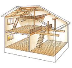 天井高2.4mの住宅と比べ空間の体積比約1.5倍!!1階天井をあらわしの構造、2階を勾配天井にすることで1.5倍の大空間を実現!!空間を活かす夢ハウスの技